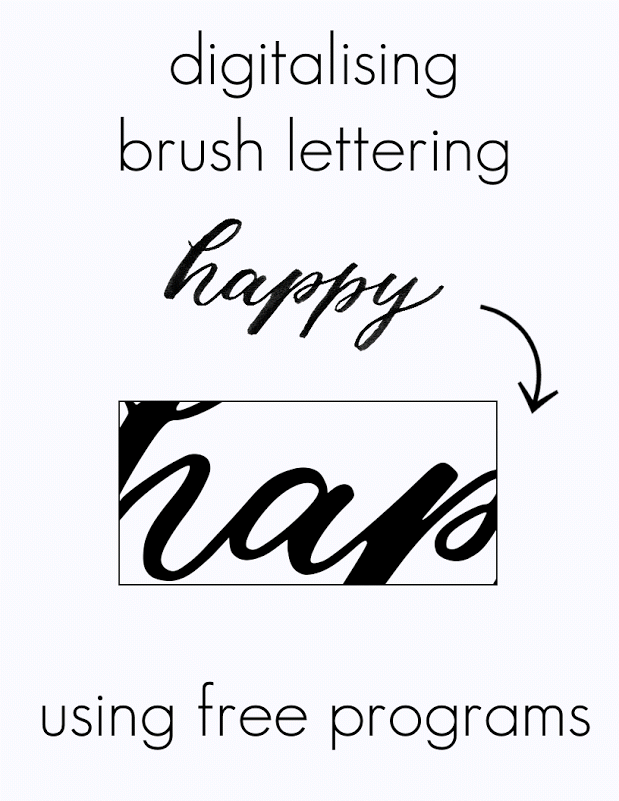 Digitalize Your Brush Lettering/ part 3 of a brush lettering series